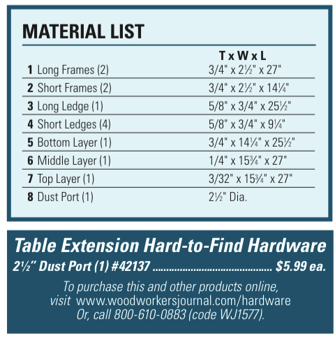 NOTE: The dimensions in this Material List may need to be adjusted to fit your table saw.