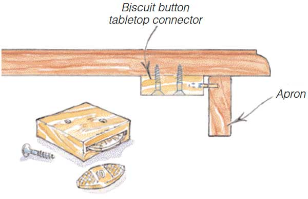 Tabletop Biscuit Fasteners Woodworking Blog Videos