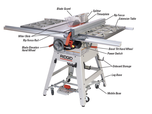 Table Saw 101 - Woodworking | Blog | Videos | Plans | How To